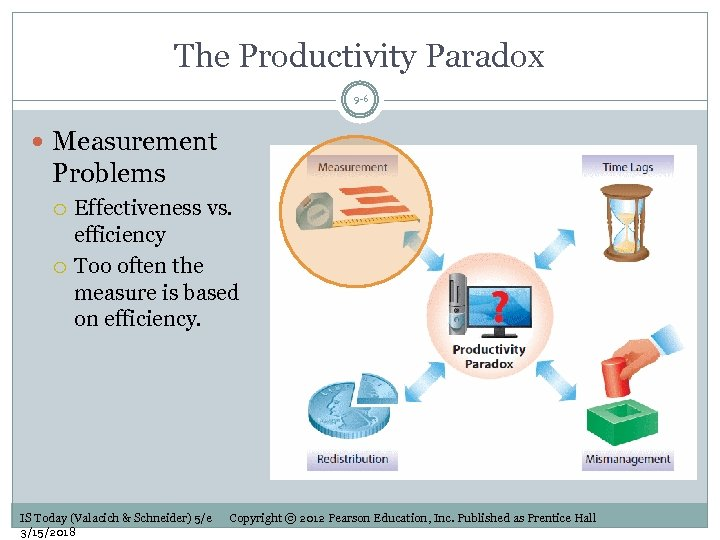 The Productivity Paradox 9 -6 Measurement Problems Effectiveness vs. efficiency Too often the measure