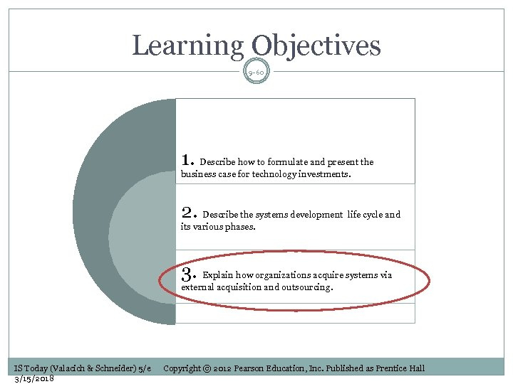 Learning Objectives 9 -60 1. Describe how to formulate and present the business case