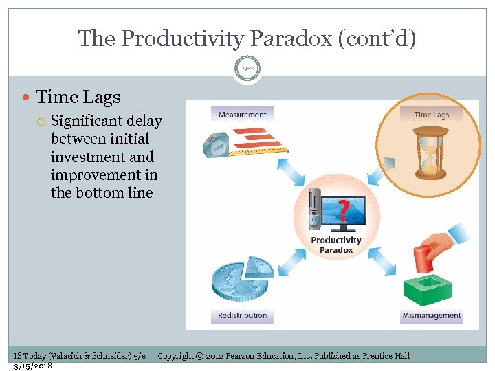 The Productivity Paradox (cont'd) 9 -7 Time Lags Significant delay between initial investment and