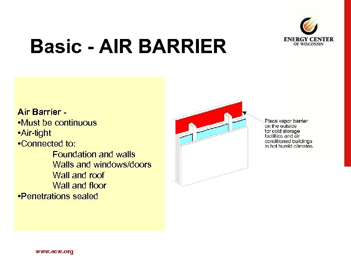 Basic - AIR BARRIER Air Barrier • Must be continuous • Air-tight • Connected