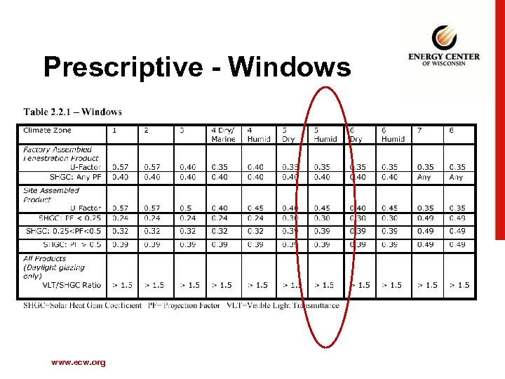 Prescriptive - Windows www. ecw. org