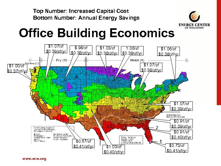 Top Number: Increased Capital Cost Bottom Number: Annual Energy Savings Office Building Economics $1.