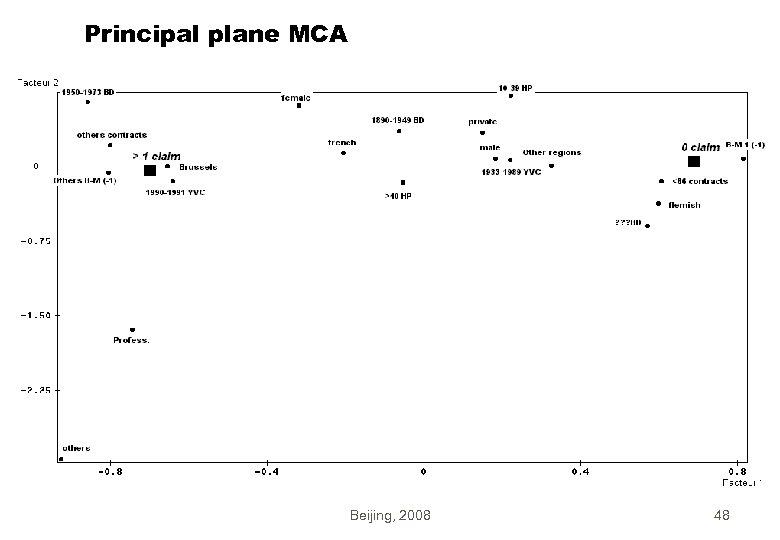 Principal plane MCA Beijing, 2008 48