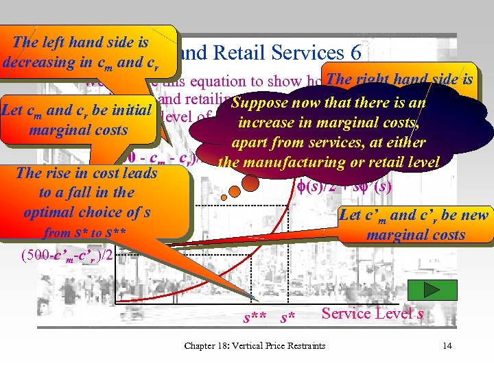 The left hand side is RPM decreasing in cm and cr and Retail Services