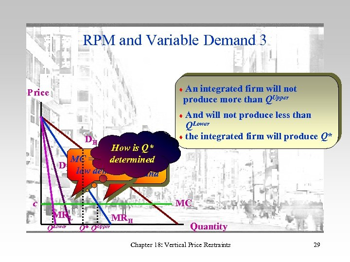 RPM and Variable Demand 3 An integrated firm will not produce more than QUpper