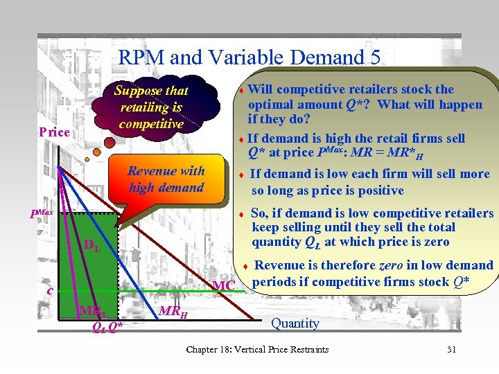 RPM and Variable Demand 5 Will competitive retailers stock the optimal amount Q*? What