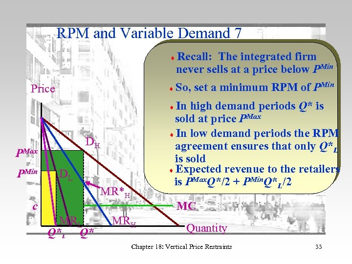 RPM and Variable Demand 7 Price Recall: The integrated firm never sells at a