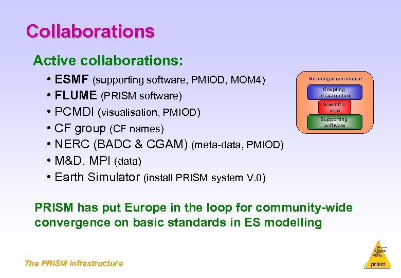 Collaborations Active collaborations: • ESMF (supporting software, PMIOD, MOM 4) • FLUME (PRISM software)