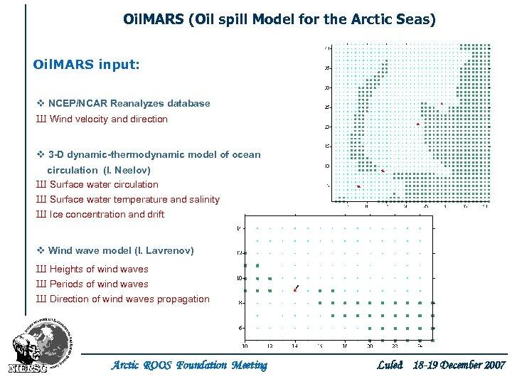 Oil. MARS (Oil spill Model for the Arctic Seas) Oil. MARS input: v NCEP/NCAR