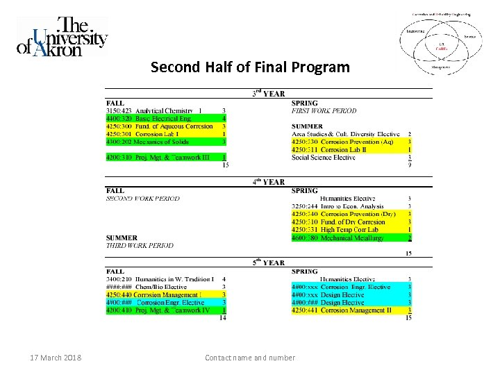 Second Half of Final Program 17 March 2018 Contact name and number