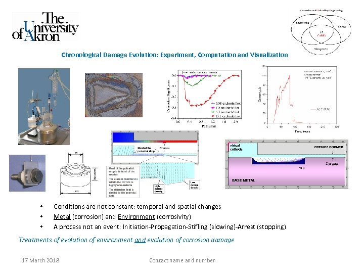 Chronological Damage Evolution: Experiment, Computation and Visualization • • • Conditions are not constant: