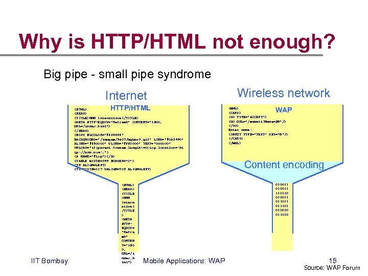 Why is HTTP/HTML not enough? Big pipe - small pipe syndrome Internet HTTP/HTML <HTML>