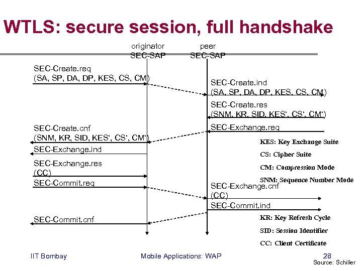 WTLS: secure session, full handshake originator SEC-SAP SEC-Create. req (SA, SP, DA, DP, KES,