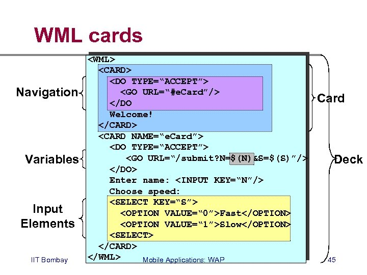 """WML cards Navigation Variables Input Elements IIT Bombay <WML> <CARD> <DO TYPE=""""ACCEPT""""> <GO URL=""""#e."""