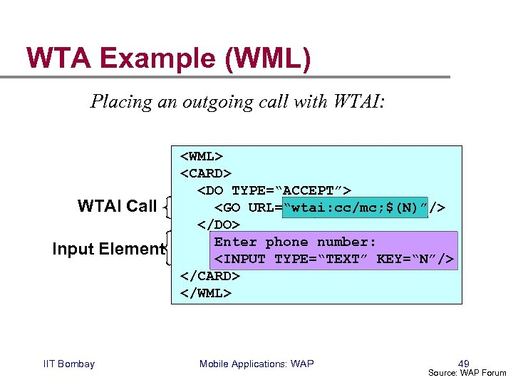 WTA Example (WML) Placing an outgoing call with WTAI: WTAI Call Input Element IIT