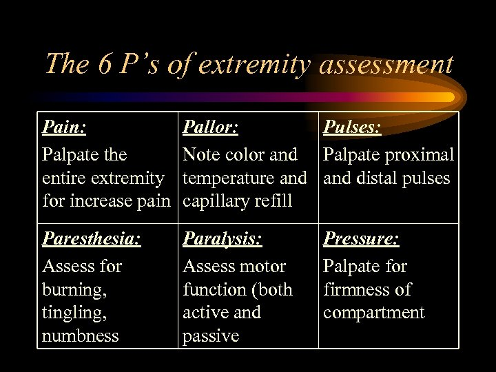 The 6 P's of extremity assessment Pain: Palpate the entire extremity for increase pain