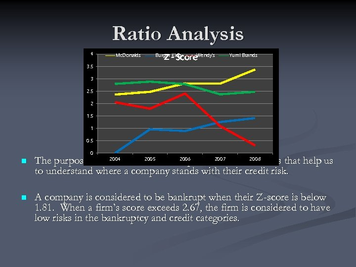 Ratio Analysis 4 Mc. Donalds Z - Score. Wendy's Burger King Yum! Brands 3.