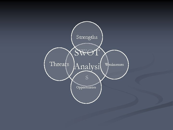 Strengths Threats SWOT Analysi s Opportunities Weaknesses