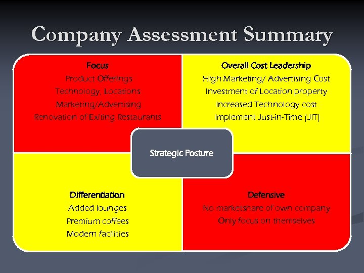 Company Assessment Summary Focus Product Offerings Technology, Locations Marketing/Advertising Renovation of Exiting Restaurants Overall