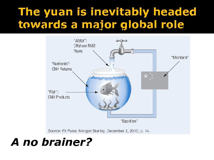 The yuan is inevitably headed towards a majorfor the Growthrole global of the RMB
