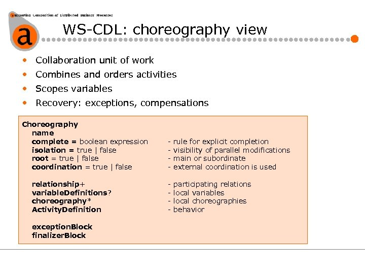 WS-CDL: choreography view • Collaboration unit of work • Combines and orders activities •