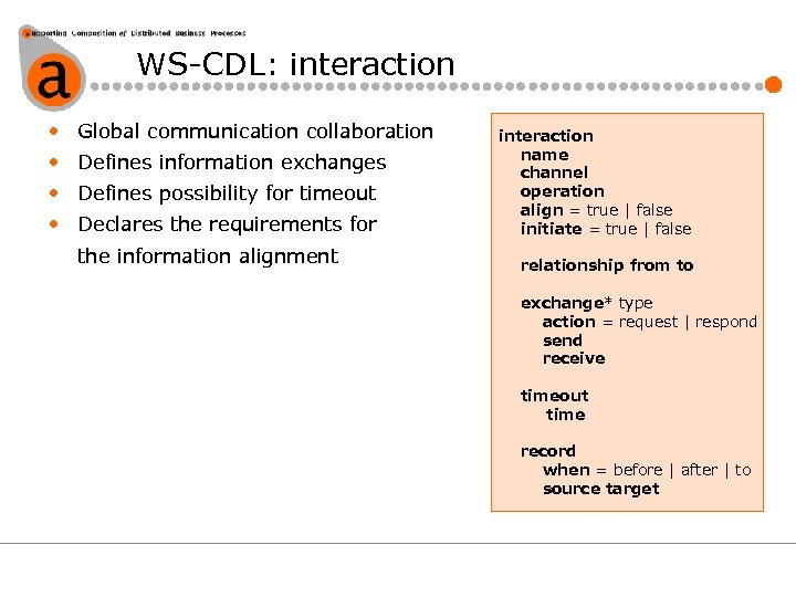 WS-CDL: interaction • Global communication collaboration • Defines information exchanges • Defines possibility for