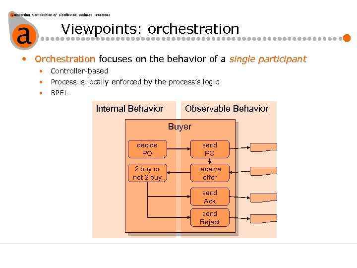 Viewpoints: orchestration • Orchestration focuses on the behavior of a single participant • Controller-based