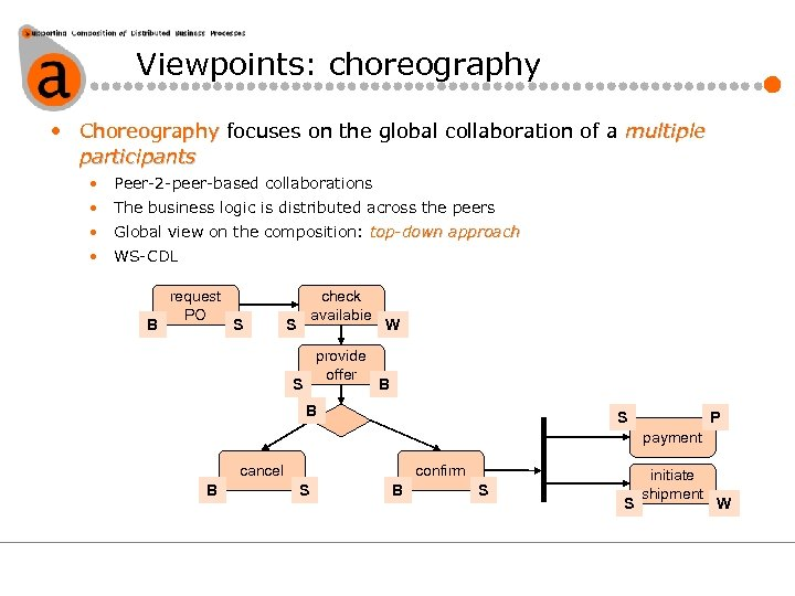 Viewpoints: choreography • Choreography focuses on the global collaboration of a multiple participants •
