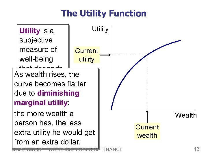 The Utility Function Utility is a subjective measure of Current well-being utility that depends