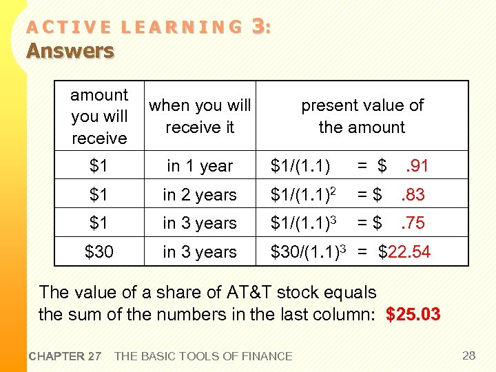 ACTIVE LEARNING Answers 3: amount you will receive when you will receive it $1