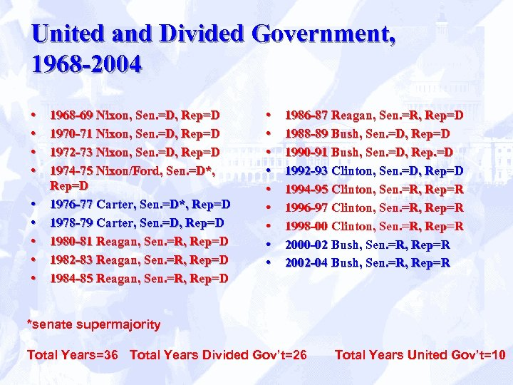 United and Divided Government, 1968 -2004 • • • 1968 -69 Nixon, Sen. =D,