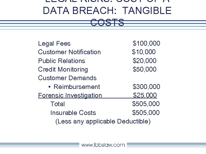 LEGAL RISKS: COST OF A DATA BREACH: TANGIBLE COSTS Legal Fees $100, 000 Customer