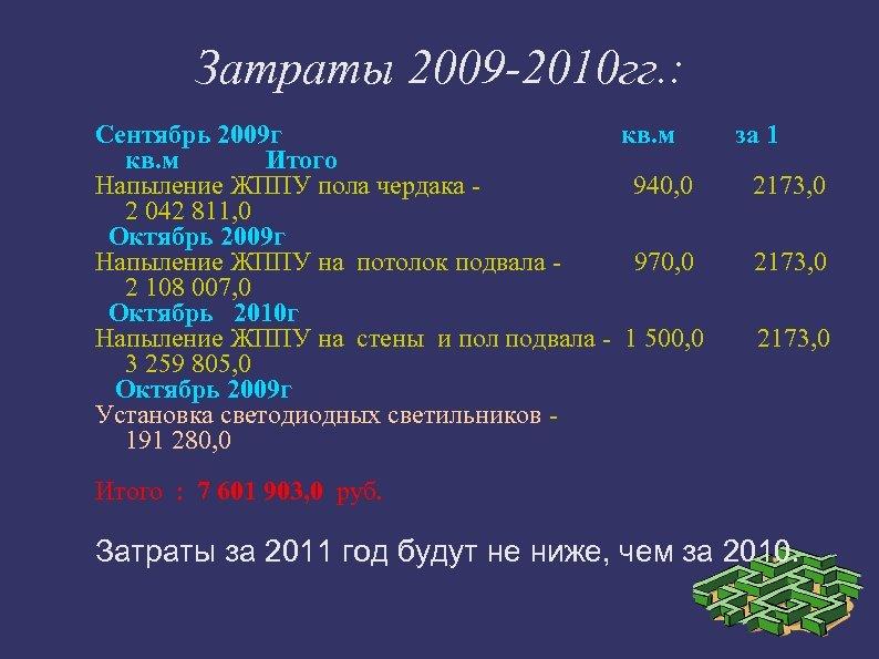 Затраты 2009 -2010 гг. : Сентябрь 2009 г кв. м Итого Напыление ЖППУ пола