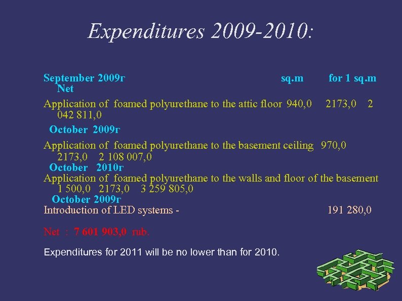 Expenditures 2009 -2010: September 2009 г sq. m for 1 sq. m Net Application