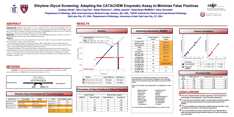Ethylene Glycol Screening: Adapting the CATACHEM Enzymatic Assay to Minimize False Positives Lindsay