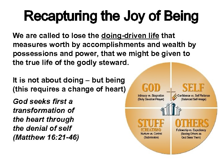 Recapturing the Joy of Being We are called to lose the doing-driven life that