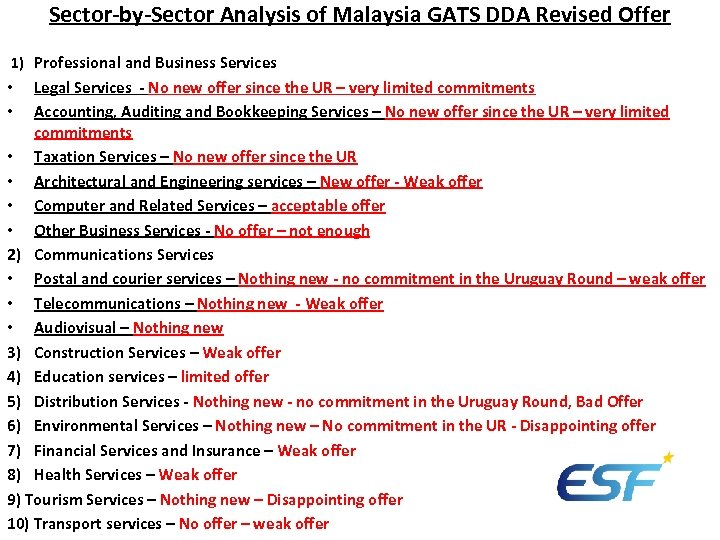 Sector-by-Sector Analysis of Malaysia GATS DDA Revised Offer « The voice of the European