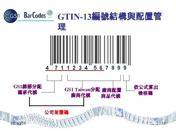 GTIN-13編號結構與配置管 理 4 GS 1總部分配 國家代號 7 1 1 2 3 4 5 6