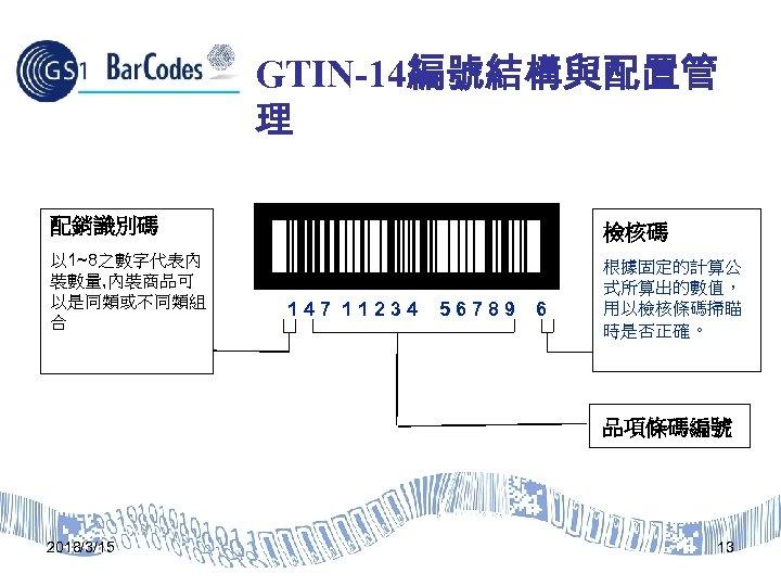 GTIN-14編號結構與配置管 理 配銷識別碼 檢核碼 以 1~8之數字代表內 裝數量, 內裝商品可 以是同類或不同類組 合 根據固定的計算公 式所算出的數值, 用以檢核條碼掃瞄 時是否正確。
