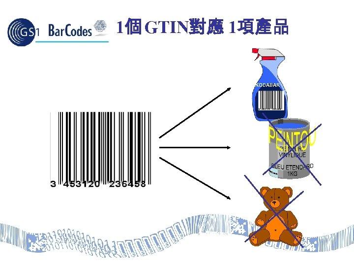 1個 GTIN對應 1項產品 KODABAR
