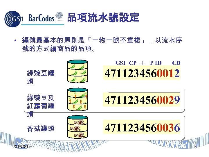 品項流水號設定 • 編號最基本的原則是「一物一號不重複」,以流水序 號的方式編商品的品項。 GS 1 CP + P ID CD 綠豌豆罐 頭 4711234560012