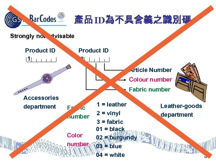 產品 ID為不具含義之識別碼 Strongly not advisable Product ID 1 Product ID 2 Article Number Colour
