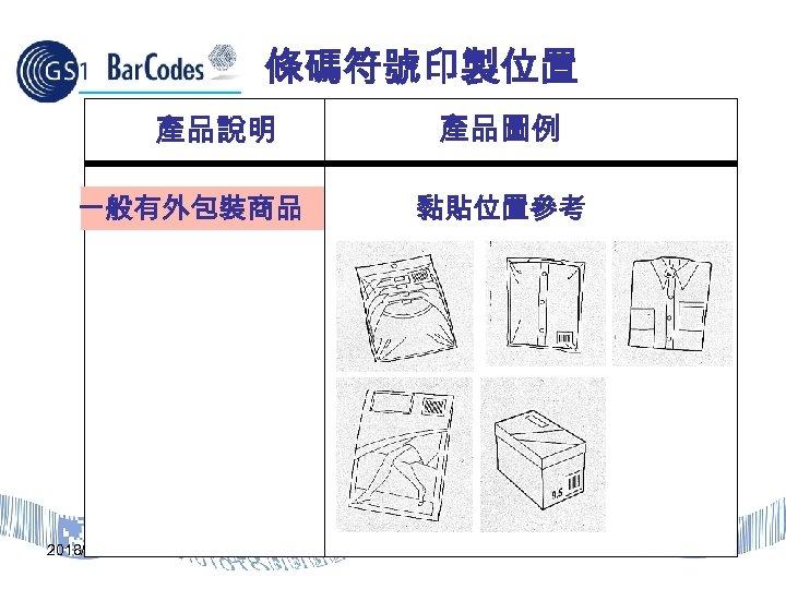 條碼符號印製位置 產品說明 一般有外包裝商品 2018/3/15 產品圖例 黏貼位置參考 41