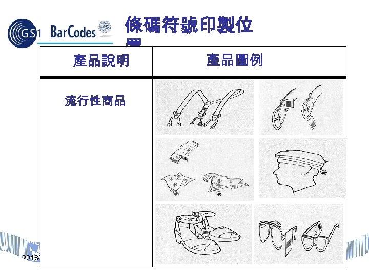 條碼符號印製位 置 產品說明 產品圖例 流行性商品 2018/3/15 42