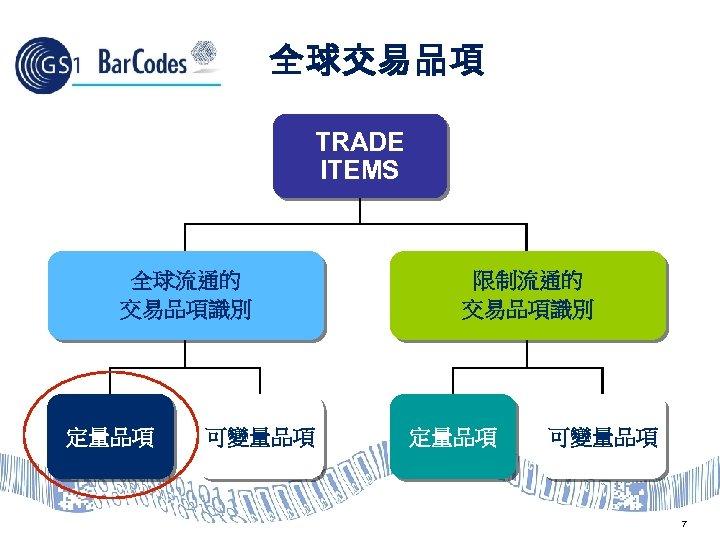 全球交易品項 TRADE ITEMS 全球流通的 交易品項識別 定量品項 可變量品項 限制流通的 交易品項識別 定量品項 可變量品項 7