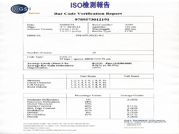 ISO檢測報告 2018/3/15 78