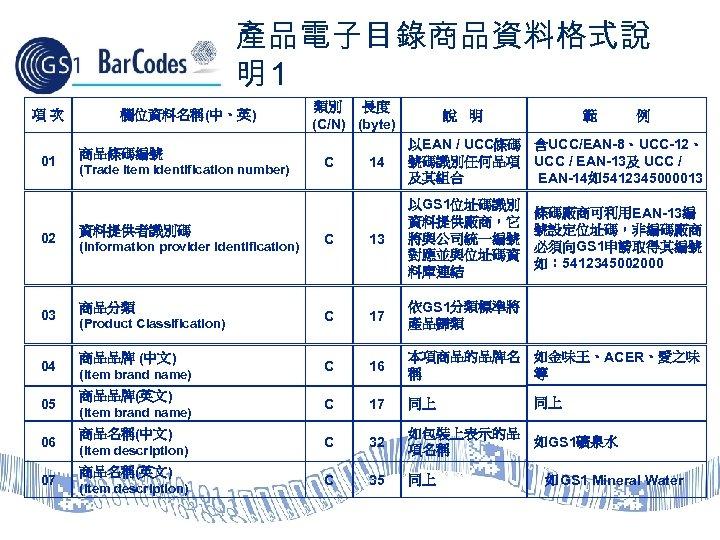 產品電子目錄商品資料格式說 明1 項次 01 欄位資料名稱(中、英) 商品條碼編號 (Trade item identification number) 02 資料提供者識別碼 03 商品分類
