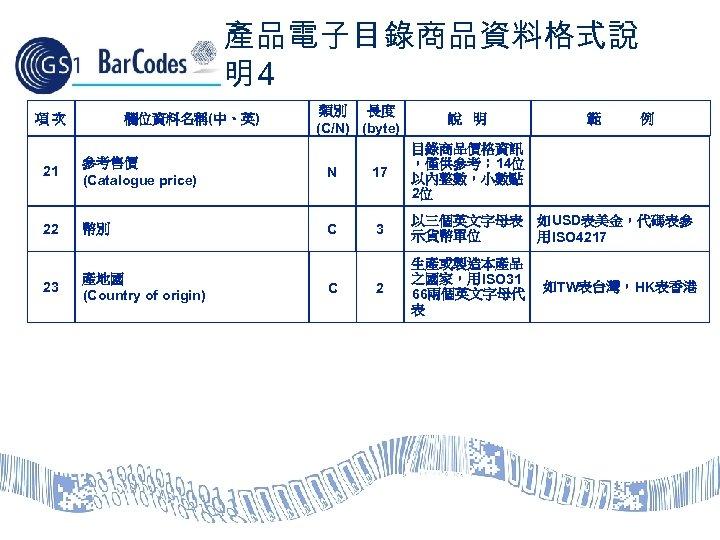 產品電子目錄商品資料格式說 明4 項次 欄位資料名稱(中、英) 類別 長度 (C/N) (byte) 說 明 範 例 21 參考售價