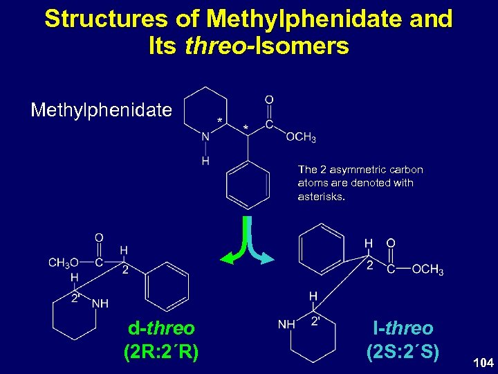 Structures of Methylphenidate and Its threo-Isomers Methylphenidate The 2 asymmetric carbon atoms are denoted