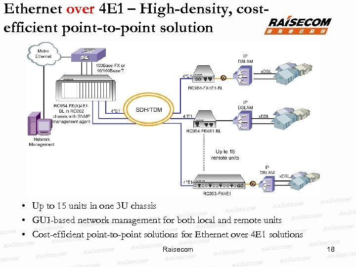Ethernet over 4 E 1 – High-density, costefficient point-to-point solution • Up to 15